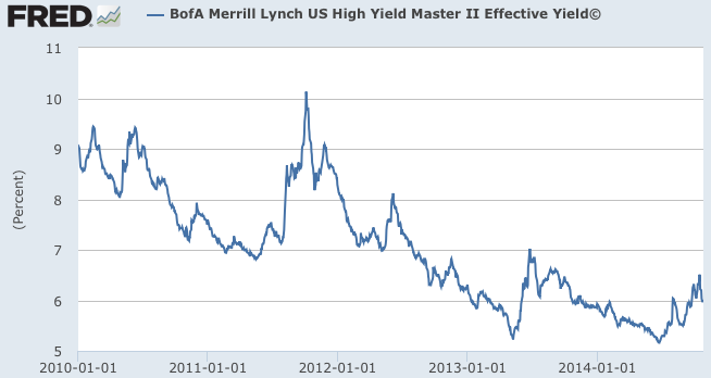 High yield 5 yr
