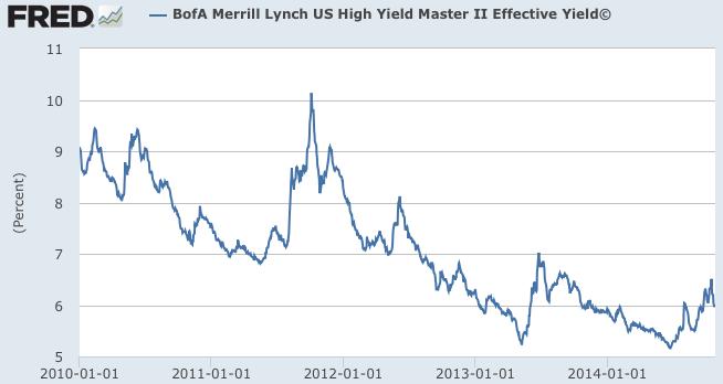 High yield 5 yr