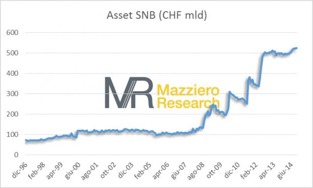 Asset SNB 1114