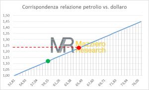 Oil_dollar20150502