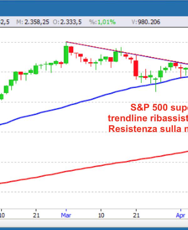 S&P 500 semaforo verde